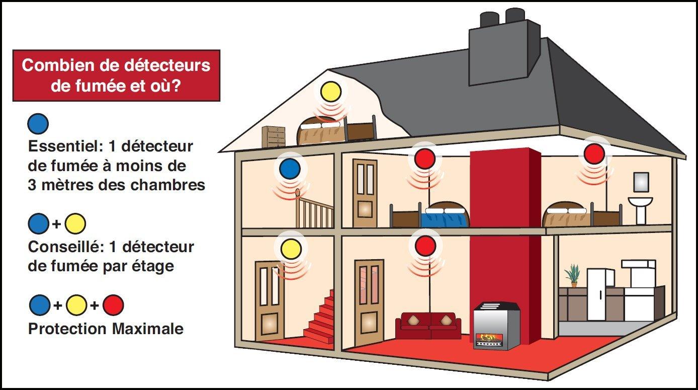Les modalités d'installation des détecteurs de fumée précisées