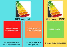 Un Nouveau DPE au 1er Juillet 2021